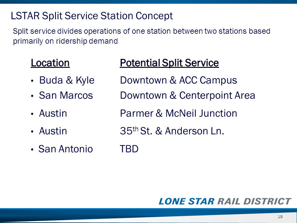 19 LSTAR Split Service Station Concept Split service divides operations of one station between two stations based primarily on ridership demand