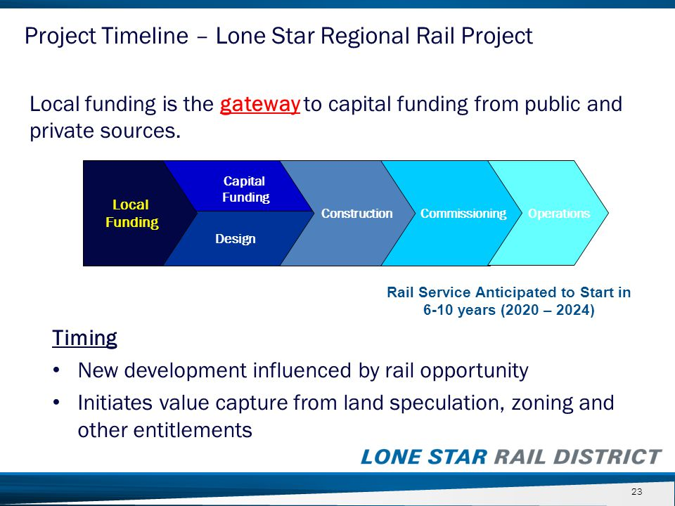 Capital Funding Design Construction Commissioning Operations Local funding is the gateway to capital funding from public and private sources. 23 Local