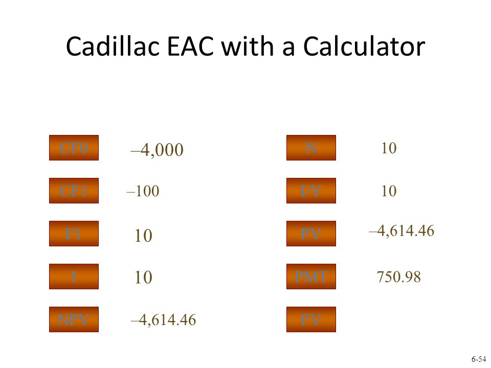 6-54 Cadillac EAC with a Calculator 10 –100 –4,614.46 –4,000 CF1 F1 CF0 I NPV 10 750.98 10 –4,614.46 10 PMT I/Y FV PV N