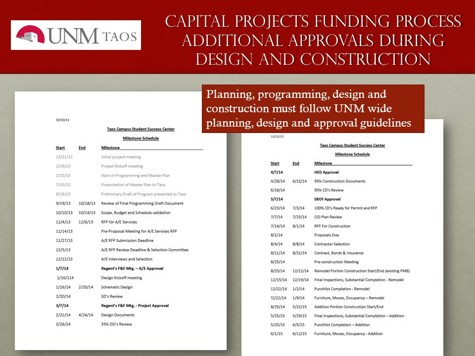 Capital Projects funding process additional approvals during design and construction Planning, programming, design and construction must follow UNM wide planning, design and approval guidelines