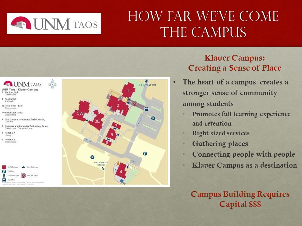 The heart of a campus creates a stronger sense of community among students Promotes full learning experience and retention Right sized services Gathering places Connecting people with people Klauer Campus as a destination Klauer Campus: Creating a Sense of Place How Far We've come The Campus Campus Building Requires Capital $$$