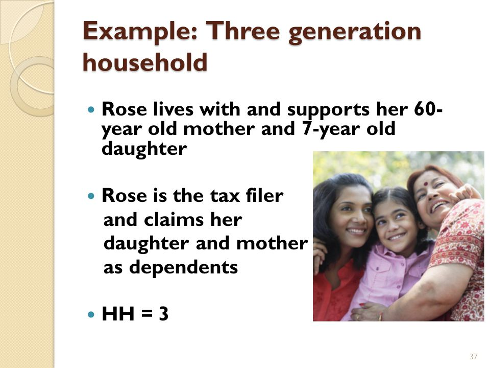 Example: Married Couple with Children Reyes family: married couple with 2 children Mom and dad file a joint return and claim both children as dependents HH = 4 If Mrs.