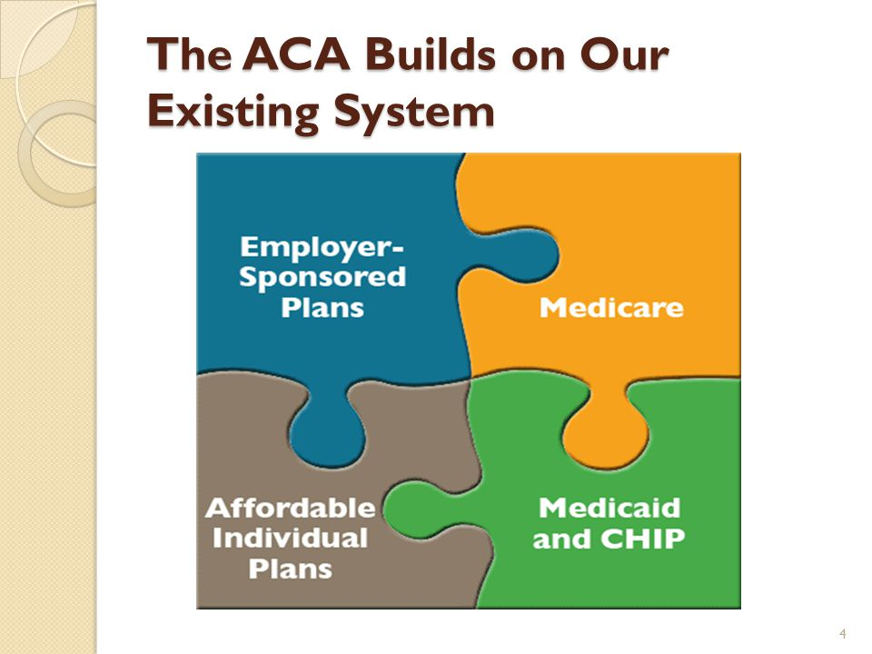 The ACA Is Signed into Law March 23, 2010 It is the law of the land 3