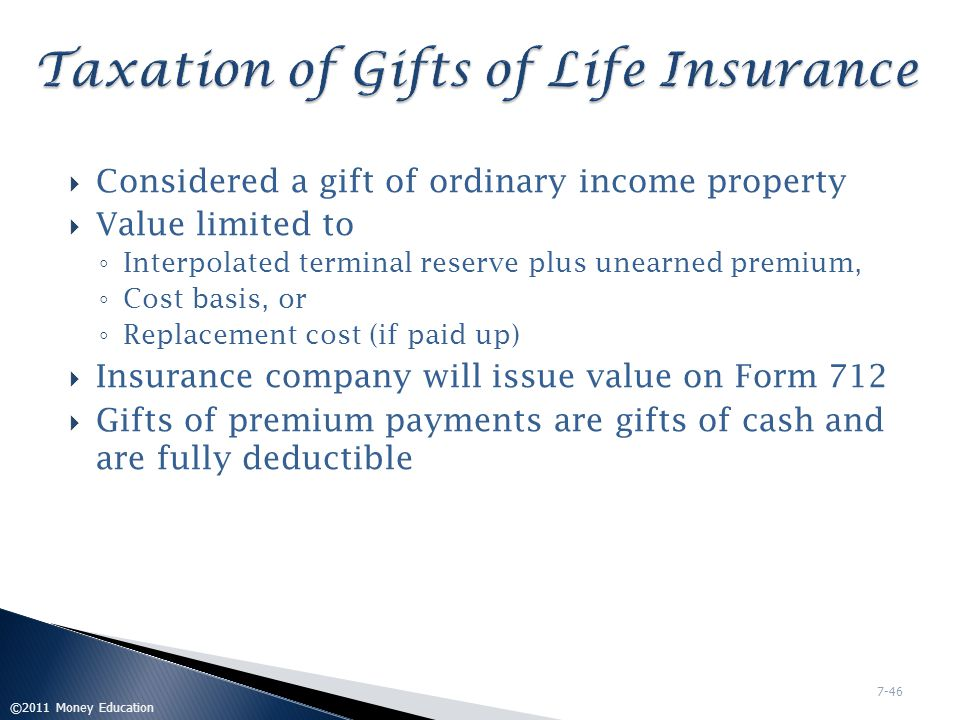 C corporations can deduct up to 10% of their income  S corporations pass through charitable gifts (Form K-1) to owners who deduct their portion on personal income tax return ©2011 Money Education 7-47