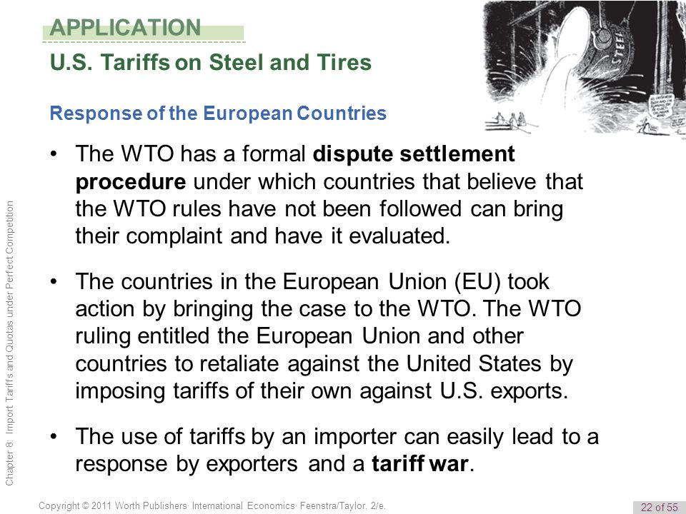 22 of 55 Copyright © 2011 Worth Publishers· International Economics· Feenstra/Taylor, 2/e. Chapter 8: Import Tariffs and Quotas under Perfect Competit