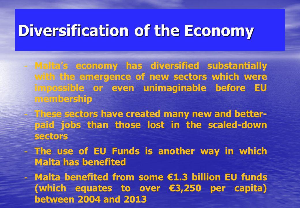 Malta and the EU The Economy 12