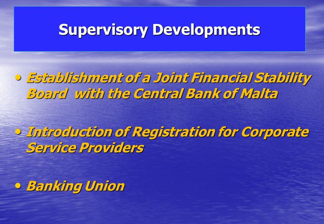 MFSA Supervisory Developments 54