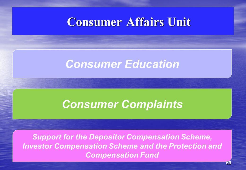 MFSA Consumer Affairs 58