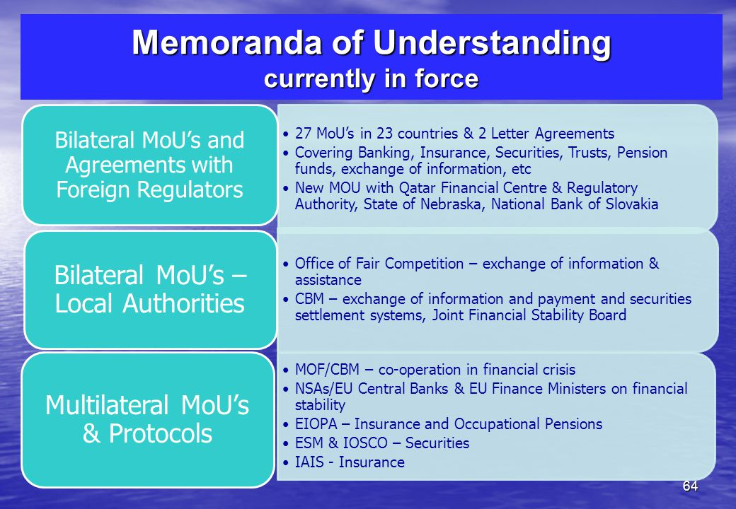 Membership of International Organisations New EU Supervisory Architecture:- European Securities & Markets Authority (ESMA) European Securities & Marke
