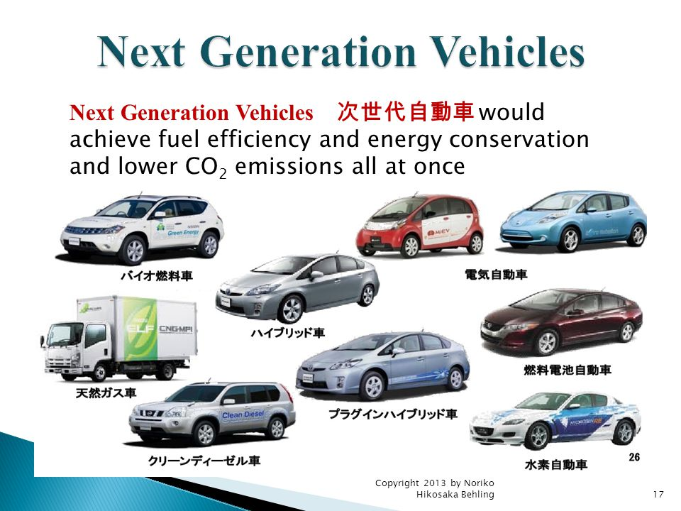 Copyright 2013 by Noriko Hikosaka Behling17 Next Generation Vehicles 次世代自動車 would achieve fuel efficiency and energy conservation and lower CO 2 emissions all at once
