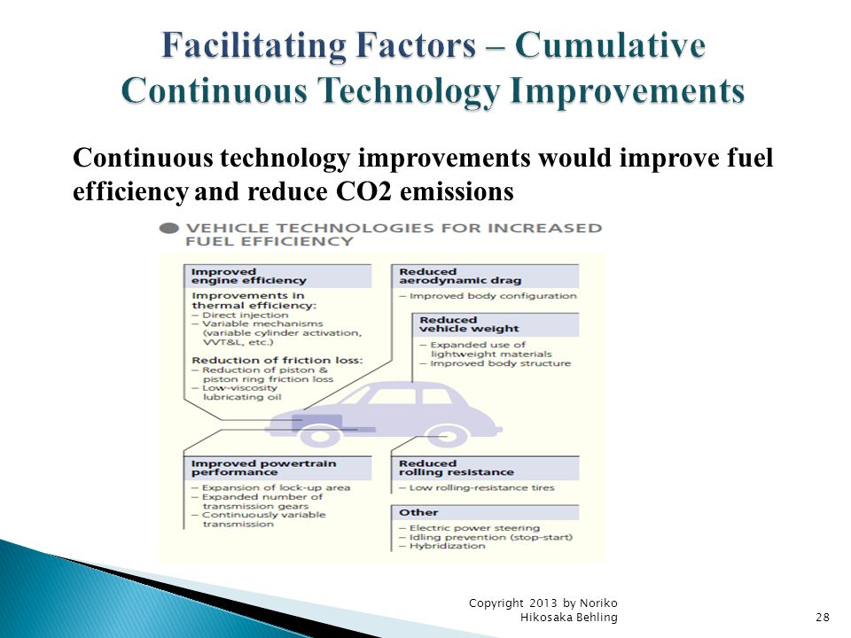 Copyright 2013 by Noriko Hikosaka Behling28 Continuous technology improvements would improve fuel efficiency and reduce CO2 emissions