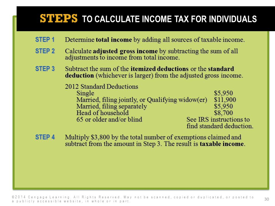 7e STEPS 30 STEP 1 Determine total income by adding all sources of taxable income. STEP 2 Calculate adjusted gross income by subtracting the sum of al