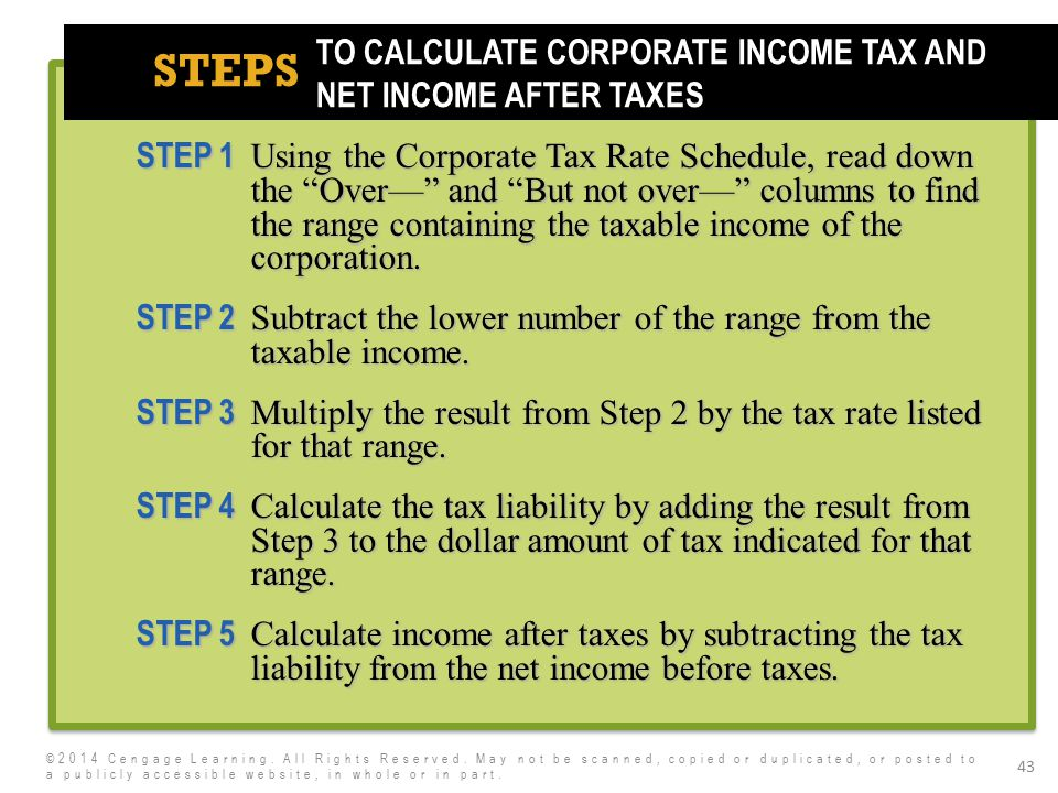 "7e STEPS 43 STEP 1 Using the Corporate Tax Rate Schedule, read down the ""Over—"" and ""But not over—"" columns to find the range containing the taxable i"
