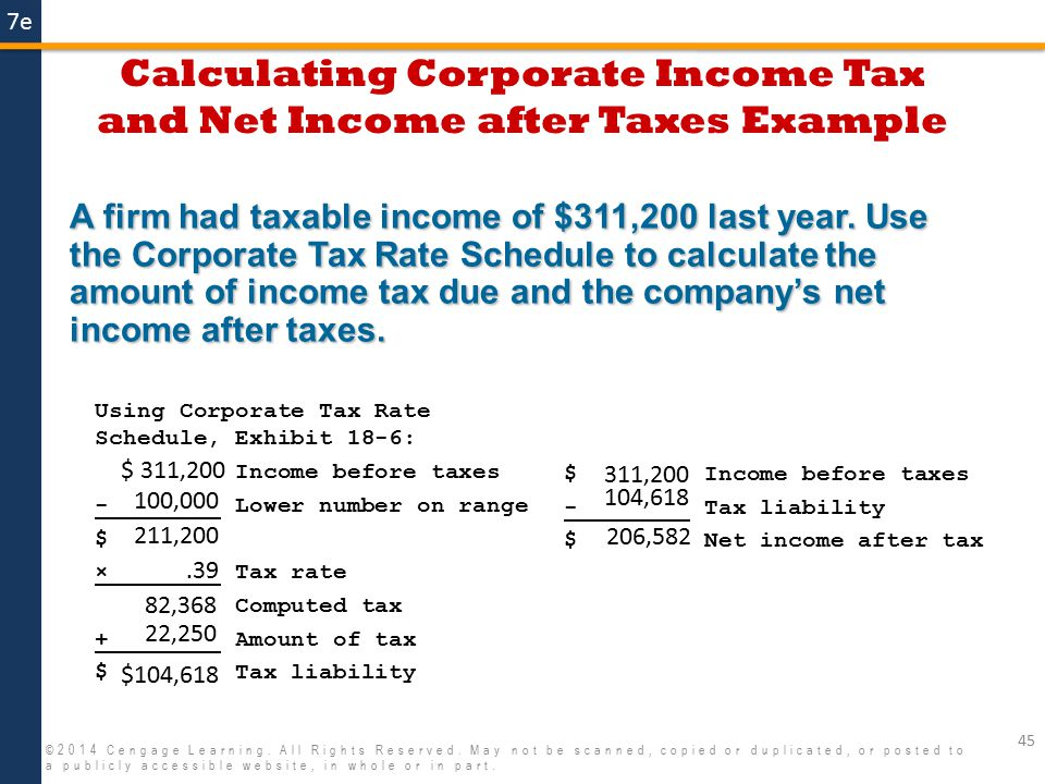 7e Calculating Corporate Income Tax and Net Income after Taxes Example 45 ©2014 Cengage Learning. All Rights Reserved. May not be scanned, copied or d