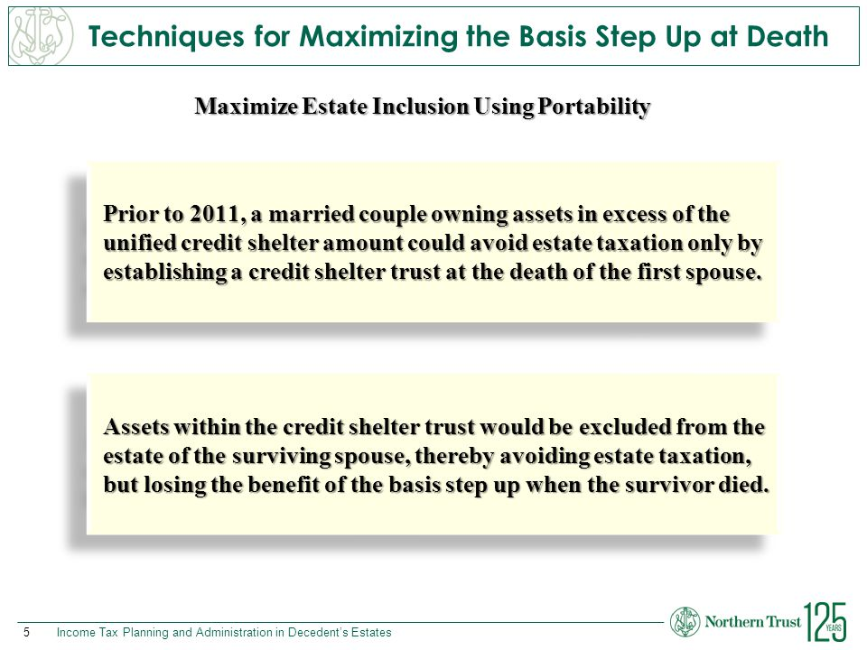 36Income Tax Planning and Administration in Decedent's Estates Section 67(e) Final Regulations: Miscellaneous Itemized Deductions Not Subject to the 2% Floor Trends and Timely Tips Fiduciaries charging a bundled fee are required to reasonably allocate fees between those subject to the 2% floor and those that are not.