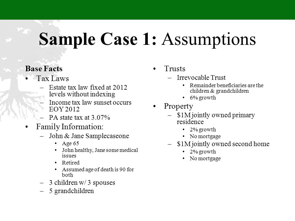 Sample Case 1: Assumptions Base Facts Tax Laws –Estate tax law fixed at 2012 levels without indexing –Income tax law sunset occurs EOY 2012 –PA state tax at 3.07% Family Information: –John & Jane Samplecaseone Age 65 John healthy, Jane some medical issues Retired Assumed age of death is 90 for both –3 children w/ 3 spouses –5 grandchildren Trusts –Irrevocable Trust Remainder beneficiaries are the children & grandchildren 6% growth Property –$1M jointly owned primary residence 2% growth No mortgage –$1M jointly owned second home 2% growth No mortgage