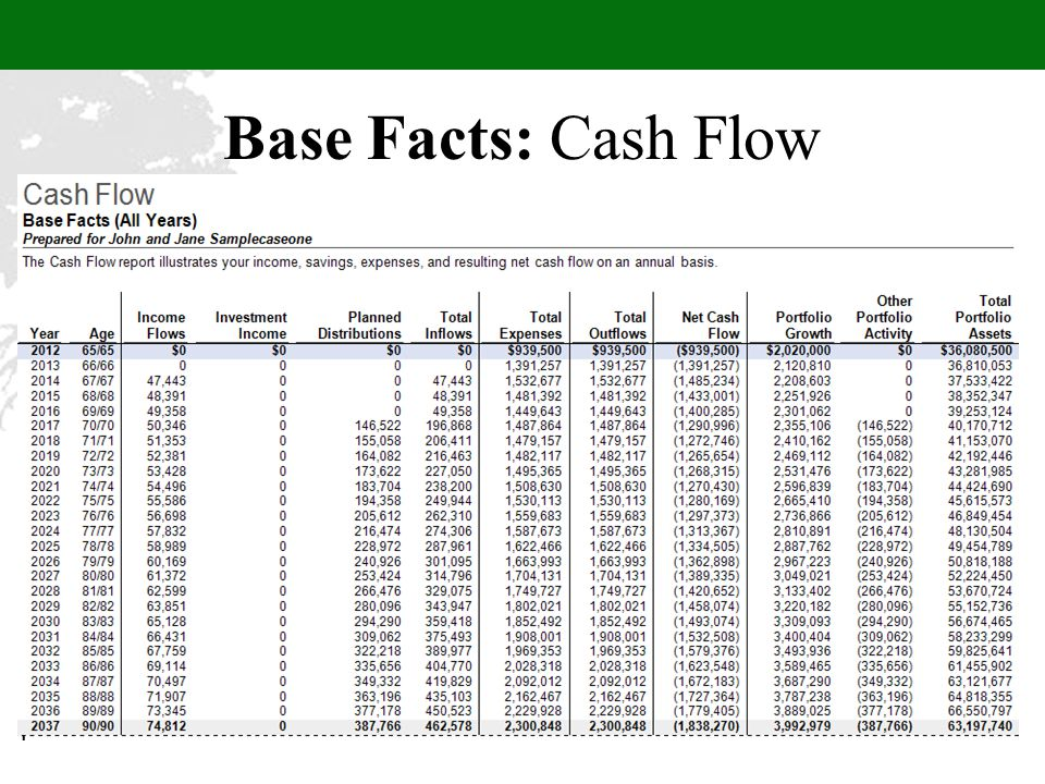 Base Facts: Cash Flow