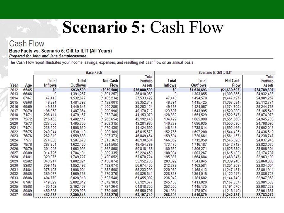 Scenario 5: Cash Flow