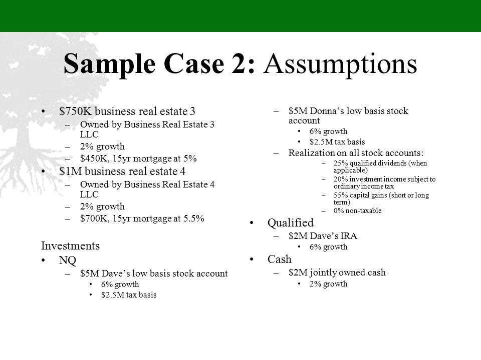 Sample Case 2: Assumptions $750K business real estate 3 –Owned by Business Real Estate 3 LLC –2% growth –$450K, 15yr mortgage at 5% $1M business real estate 4 –Owned by Business Real Estate 4 LLC –2% growth –$700K, 15yr mortgage at 5.5% Investments NQ –$5M Dave's low basis stock account 6% growth $2.5M tax basis –$5M Donna's low basis stock account 6% growth $2.5M tax basis –Realization on all stock accounts: –25% qualified dividends (when applicable) –20% investment income subject to ordinary income tax –55% capital gains (short or long term) –0% non-taxable Qualified –$2M Dave's IRA 6% growth Cash –$2M jointly owned cash 2% growth