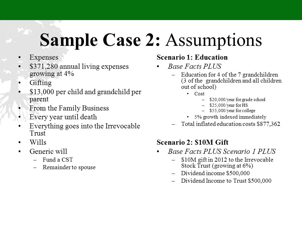 Sample Case 2: Assumptions Expenses $371,280 annual living expenses growing at 4% Gifting $13,000 per child and grandchild per parent From the Family Business Every year until death Everything goes into the Irrevocable Trust Wills Generic will –Fund a CST –Remainder to spouse Scenario 1: Education Base Facts PLUS –Education for 4 of the 7 grandchildren (3 of the grandchildren and all children out of school) Cost –$20,000/year for grade school –$25,000/year for HS –$55,000/year for college 5% growth indexed immediately –Total inflated education costs $877,362 Scenario 2: $10M Gift Base Facts PLUS Scenario 1 PLUS –$10M gift in 2012 to the Irrevocable Stock Trust (growing at 6%) –Dividend income $500,000 –Dividend Income to Trust $500,000