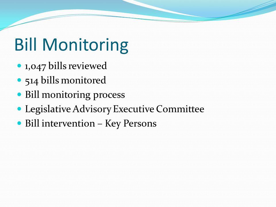 Bill Monitoring 1,047 bills reviewed 514 bills monitored Bill monitoring process Legislative Advisory Executive Committee Bill intervention – Key Persons