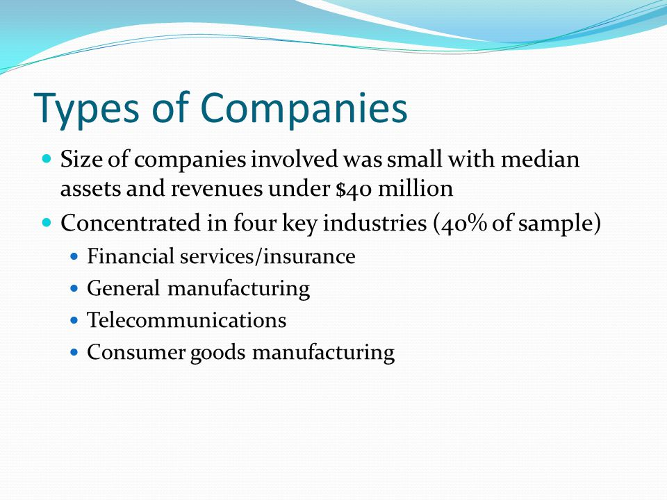 Types of Companies Size of companies involved was small with median assets and revenues under $40 million Concentrated in four key industries (40% of sample) Financial services/insurance General manufacturing Telecommunications Consumer goods manufacturing
