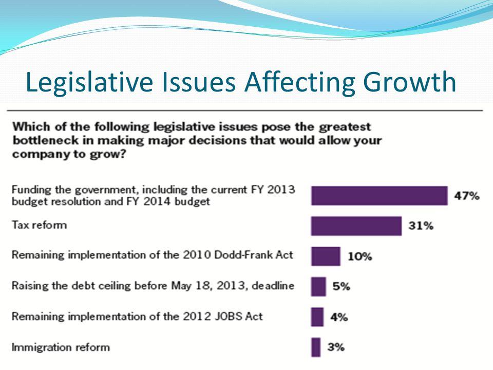 Legislative Issues Affecting Growth