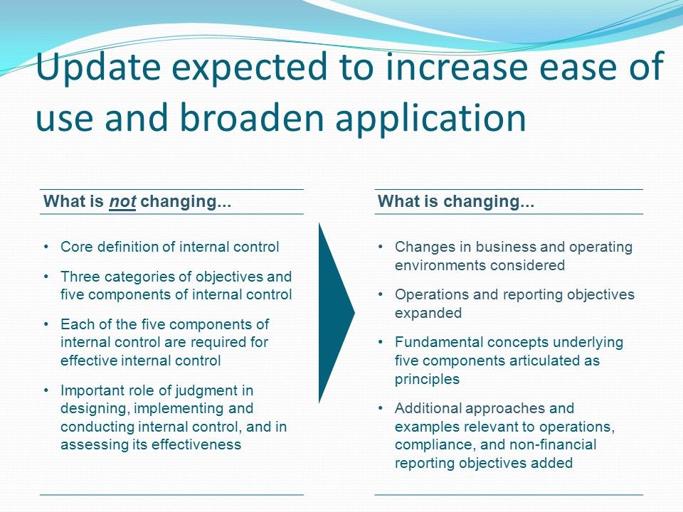Update expected to increase ease of use and broaden application What is not changing...What is changing...