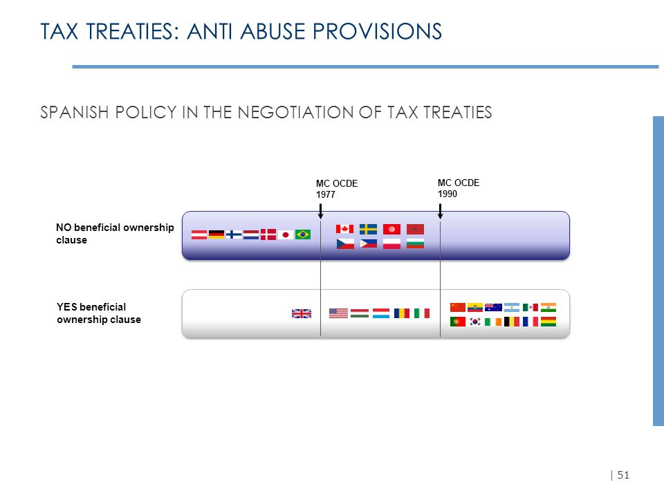  51 TAX TREATIES: ANTI ABUSE PROVISIONS SPANISH POLICY IN THE NEGOTIATION OF TAX TREATIES MC OCDE 1977 NO beneficial ownership clause YES beneficial ownership clause MC OCDE 1990