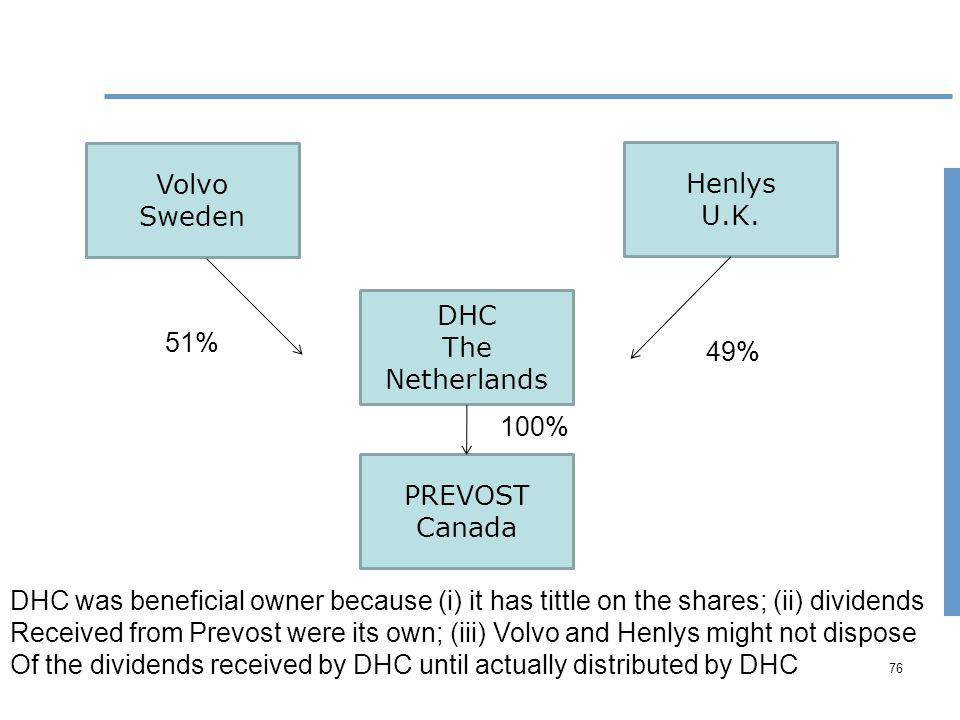 76 49% Volvo Sweden PREVOST Canada DHC The Netherlands Henlys U.K.