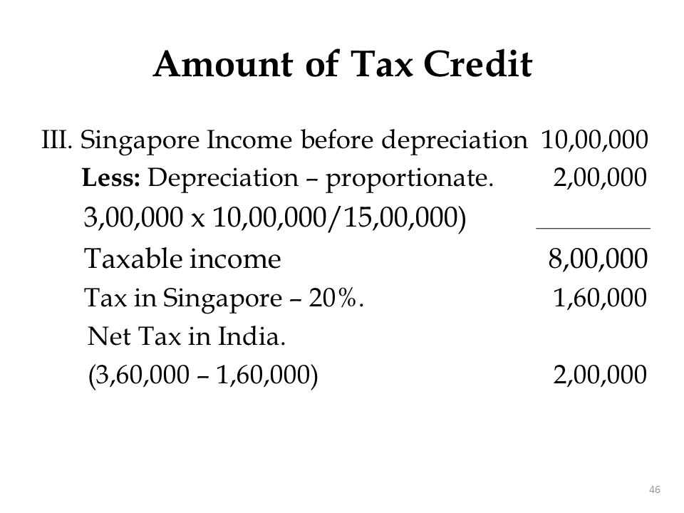46 Amount of Tax Credit III. Singapore Income before depreciation 10,00,000 Less: Depreciation – proportionate. 2,00,000 3,00,000 x 10,00,000/15,00,00