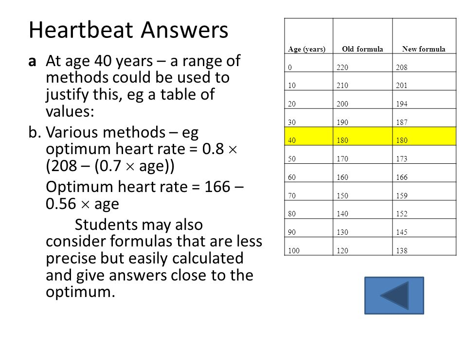 Heartbeat Answers aAt age 40 years – a range of methods could be used to justify this, eg a table of values: b. Various methods – eg optimum heart rat