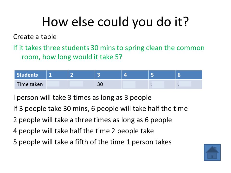 How else could you do it? Create a table If it takes three students 30 mins to spring clean the common room, how long would it take 5? I person will t