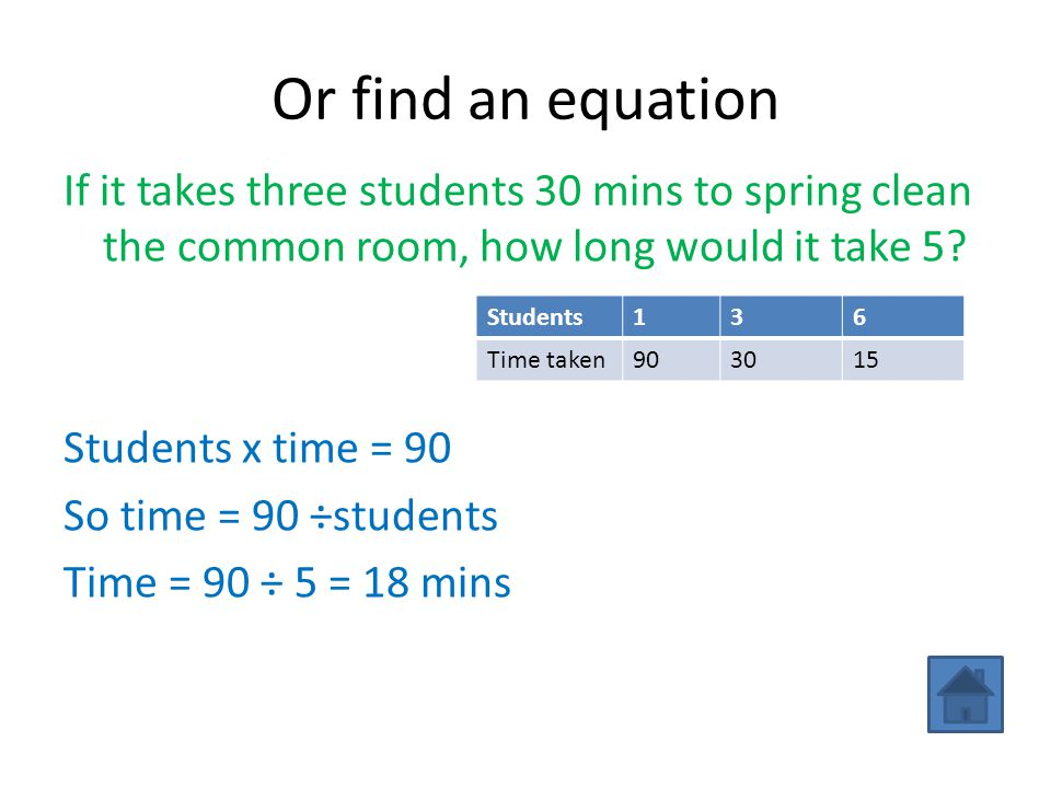 Or find an equation If it takes three students 30 mins to spring clean the common room, how long would it take 5? Students x time = 90 So time = 90 ÷s