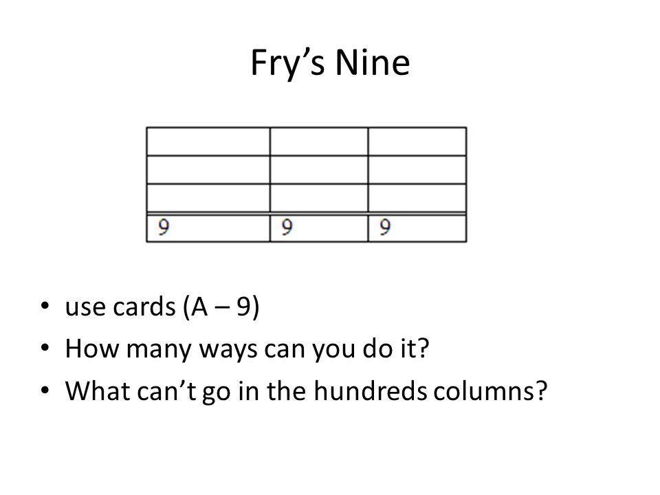 Fry's Nine use cards (A – 9) How many ways can you do it? What can't go in the hundreds columns?