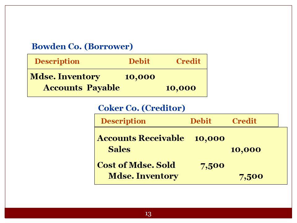 13 Description Debit Credit Bowden Co. (Borrower) Mdse. Inventory 10,000 Accounts Payable 10,000 Coker Co. (Creditor) Description Debit Credit Account