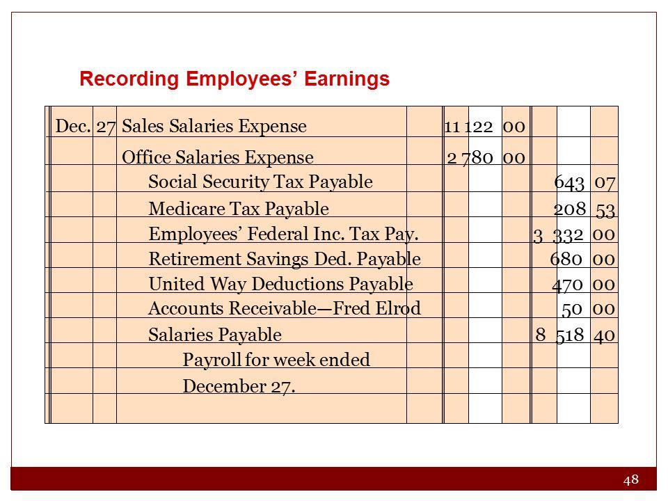 48 Recording Employees' Earnings Dec. 27Sales Salaries Expense11 122 00 Office Salaries Expense2 780 00 Payroll for week ended December 27. Social Sec