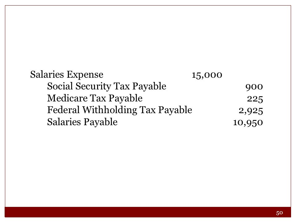 50 Salaries Expense15,000 Social Security Tax Payable900 Medicare Tax Payable225 Federal Withholding Tax Payable2,925 Salaries Payable10,950