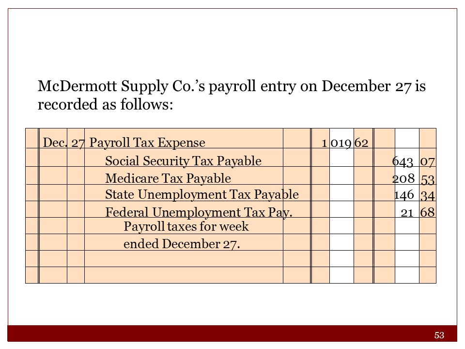 53 Dec. 27Payroll Tax Expense1 019 62 Payroll taxes for week ended December 27. Social Security Tax Payable 643 07 Medicare Tax Payable 208 53 State U