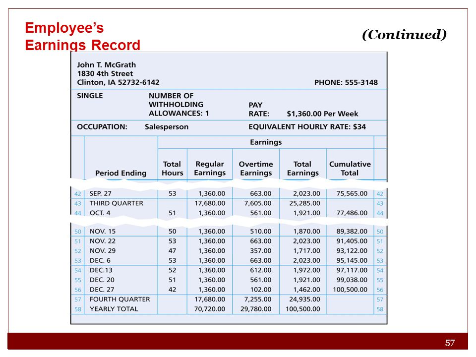 57 Employee's Earnings Record (Continued)