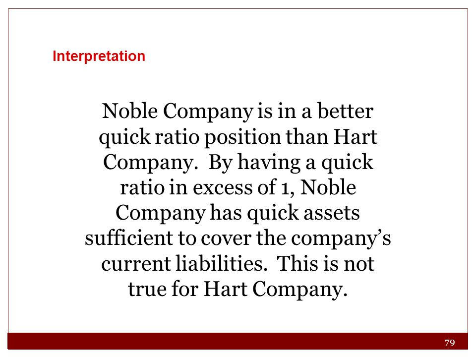 79 Interpretation Noble Company is in a better quick ratio position than Hart Company.