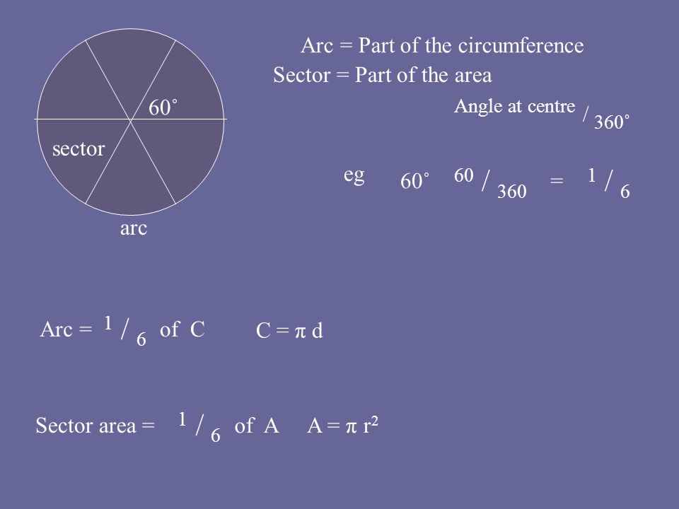 Arc = Part of the circumference Sector = Part of the area Angle at centre / 360˚ eg 60˚ 60 / 360 = 1 / 6 arc sector 60˚ Arc = 1 / 6 of C C = π d Secto