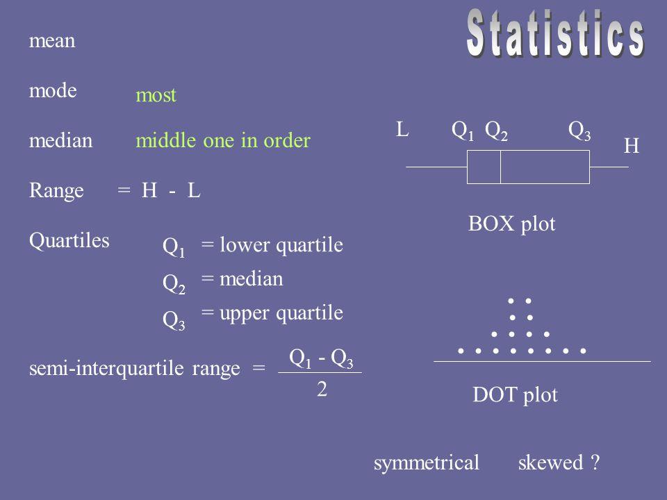 mean mode median Range Quartiles Q1Q1 Q2Q2 Q3Q3 = lower quartile = median = upper quartile = H - L semi-interquartile range = Q 1 - Q 3 2 most middle