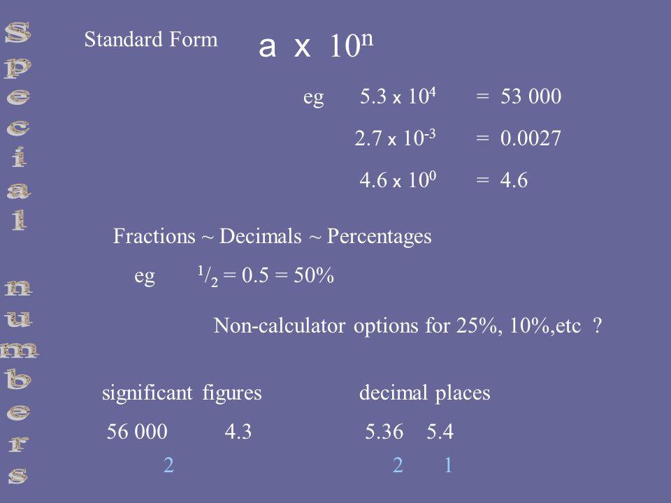 Standard Form a x 10 n eg5.3 x 10 4 = 53 000 2.7 x 10 -3 = 0.0027 4.6 x 10 0 = 4.6 Fractions ~ Decimals ~ Percentages eg 1 / 2 = 0.5 = 50% Non-calcula
