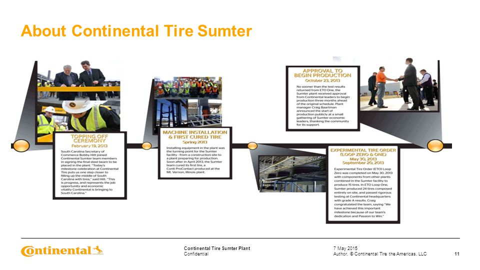 Confidential Continental Tire Sumter Plant About Continental Tire Sumter 7 May 2015 11Author, © Continental Tire the Americas, LLC