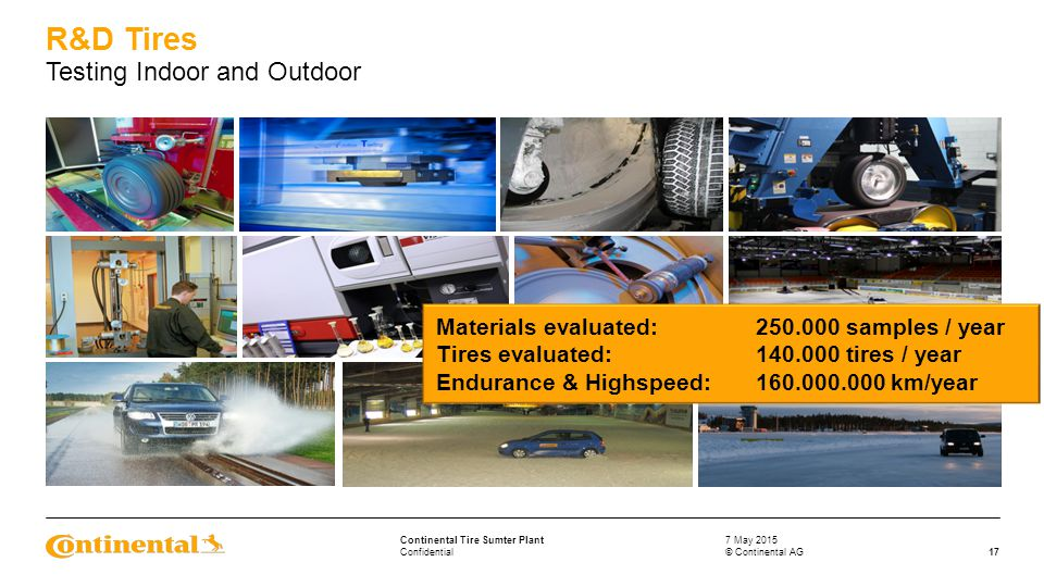 Confidential Continental Tire Sumter Plant Materials evaluated:250.000 samples / year Tires evaluated: 140.000 tires / year Endurance & Highspeed:160.000.000 km/year 7 May 2015 17© Continental AG R&D Tires Testing Indoor and Outdoor