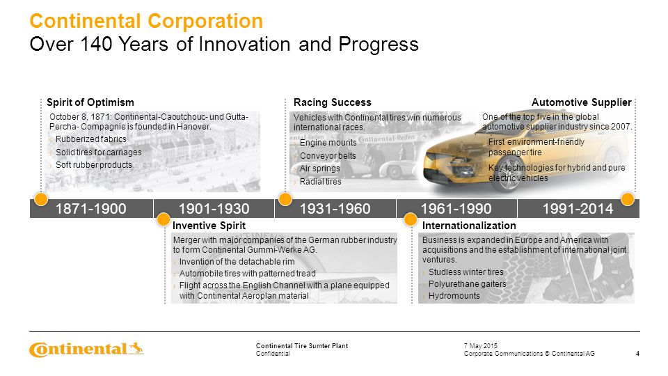 Confidential Continental Tire Sumter Plant Continental Corporation Over 140 Years of Innovation and Progress 7 May 2015 4Corporate Communications © Continental AG Animated slide October 8, 1871: Continental-Caoutchouc- und Gutta- Percha- Compagnie is founded in Hanover.
