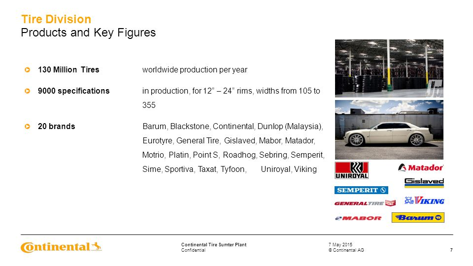 Confidential Continental Tire Sumter Plant 130 Million Tires worldwide production per year 9000 specifications in production, for 12 – 24 rims, widths from 105 to 355 20 brandsBarum, Blackstone, Continental, Dunlop (Malaysia), Eurotyre, General Tire, Gislaved, Mabor, Matador, Motrio, Platin, Point S, Roadhog, Sebring, Semperit, Sime, Sportiva, Taxat, Tyfoon, Uniroyal, Viking 7 May 2015 7© Continental AG Tire Division Products and Key Figures