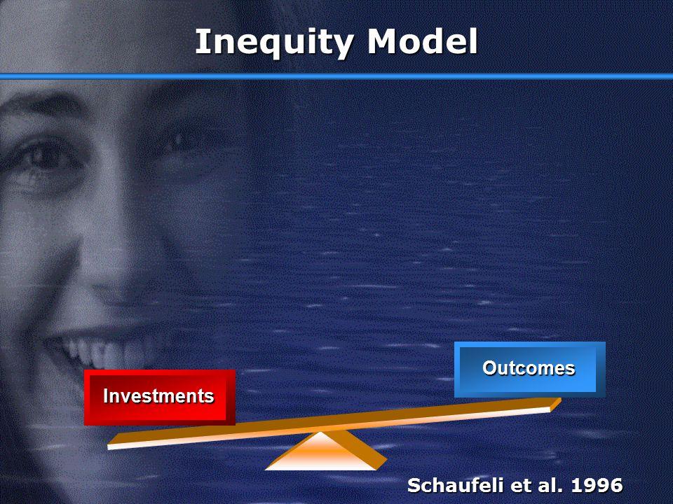 Effort-Reward Imbalance Model Internal Demands Salary Siegrist, 1996 External Demands Status, Self- esteem Development