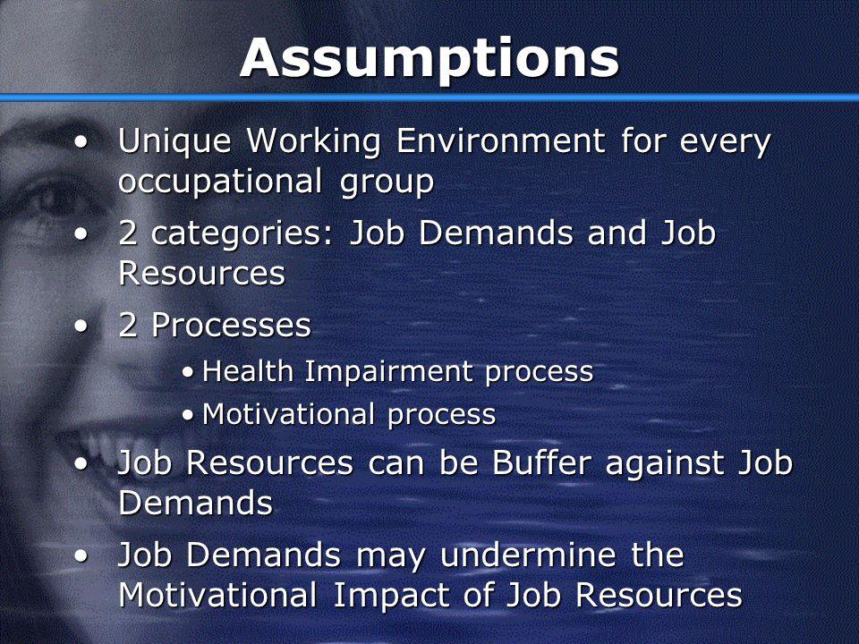 Job Demands-Resources Model Job Resources Support Autonomy - Feedback Etc.